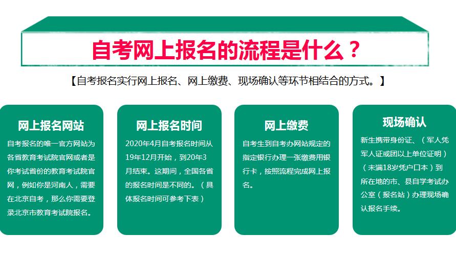 自考网上报名的流程是什么?【自考报名实行网上报名、网上缴费、现场确认等环节相结合的方式。】网上报名网站:自考报名的唯一官方网站为各省教育考试院官网或者是你考试省份的教育考试院官网,例如你是河南人,需要在北京自考,那么你需要登录北京市教育考试院报名。网上报名时间:2020年4月自考报名时间从19年12月开始,到20年3月结束。这期间,全国各省的报名时间是不同的(具体报名时间可参考下表)。网上缴费:自考生到自考办网站规定的指定银行办理一张缴费用银行卡,按照流程完成网上报名。现场确认:新生携带身份证、(军人凭军人证或团以上单位证明)(未满18岁凭户口本)到所在地的市、县自学考试办公室(报名站)办理现场确认报名手续。
