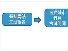 广东省2020年证券从业员考试报名流程