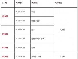 2020年安徽阜阳中考考试时间安排:6月14日-16日