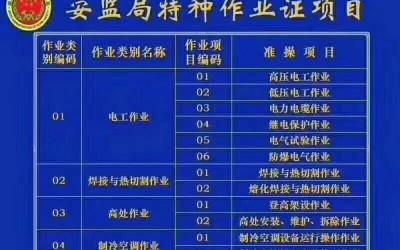 南宁低压电工制冷工焊工培训学校